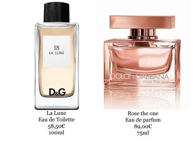 perfume en ingles
