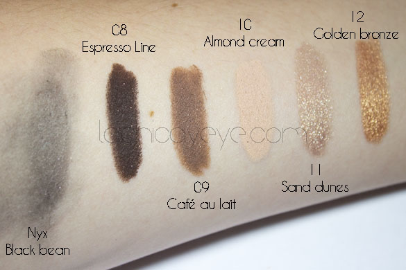 Milani Naturally chic shadow eyez review swatches4